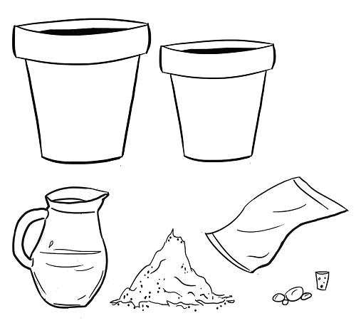 • Two pots, either clay or terracotta. Make sure one is smaller than the other and unglazed • Water and Sand • Cloth to cover pots • Something to plug the hole in the bottom of the pots if needed