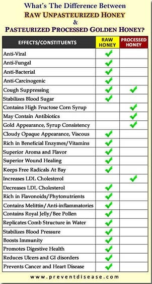 shocking_differences_between_honey_differences 02 - Copy